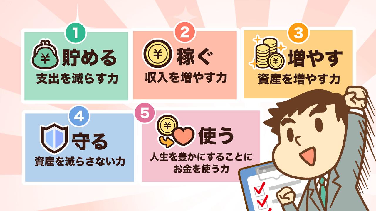 5つの力チェックリスト